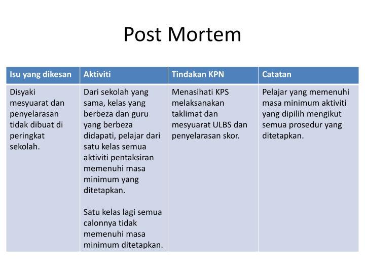 post mortem ppt