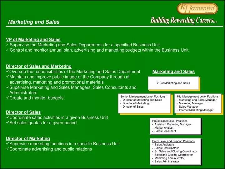 PPT - Building Rewarding Careers PowerPoint Presentation - ID5074079 - rewarding careers