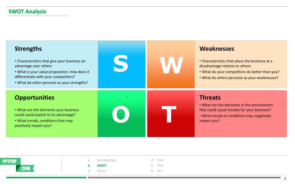 PPT - SWOT Analysis PowerPoint Presentation - ID5273648