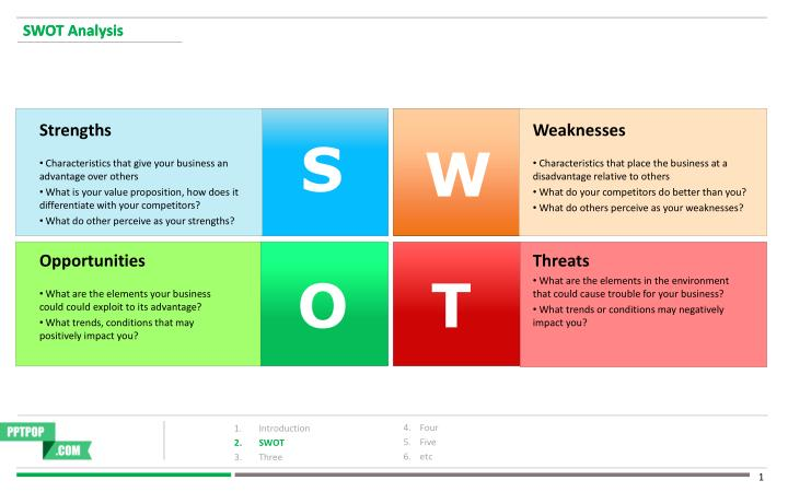 PPT - SWOT Analysis PowerPoint Presentation - ID5273648
