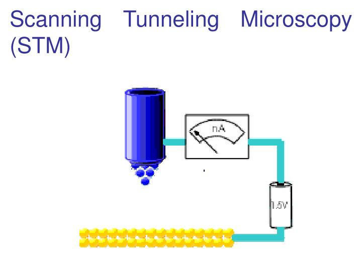 PPT - Scanning Tunneling Microscopy (STM) PowerPoint Presentation