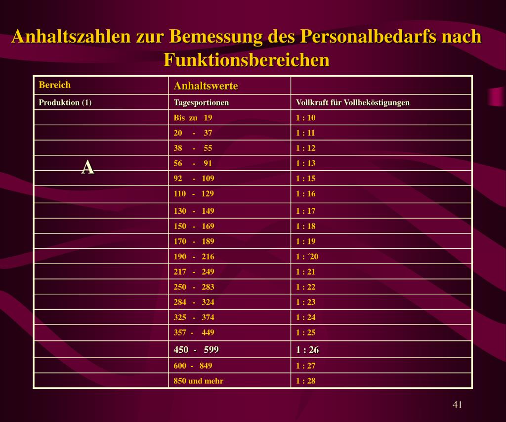 Ppt Vortrag Brennpunkt Kosten Powerpoint Presentation Free Download Id 5378608