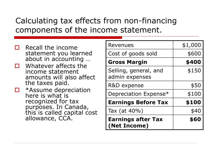 components of an income statement - 28 images - financial statement