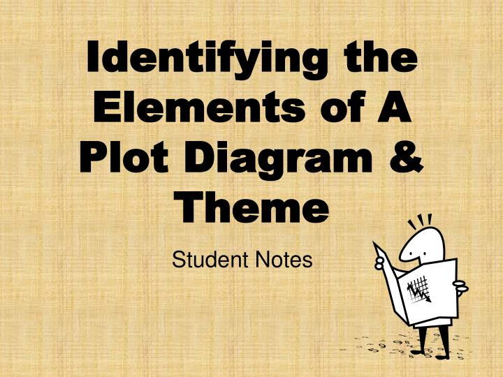 PPT - Identifying the Elements of A Plot Diagram amp; Theme