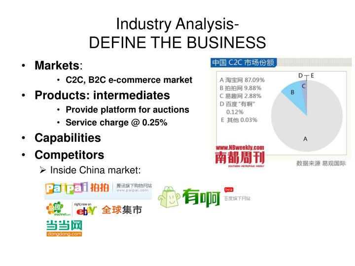 PPT - Industry Analysis - DEFINE THE BUSINESS PowerPoint