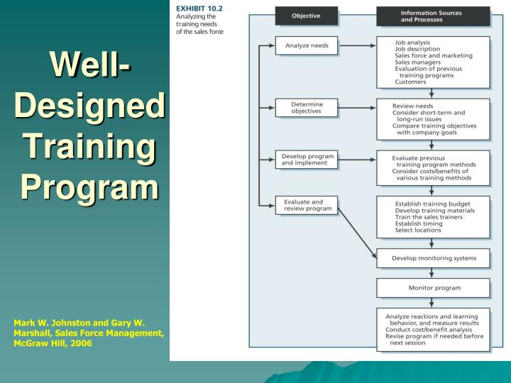 Evaluation of training program Essay Writing Service phtermpaperbbxd - how to develop a sales training plan