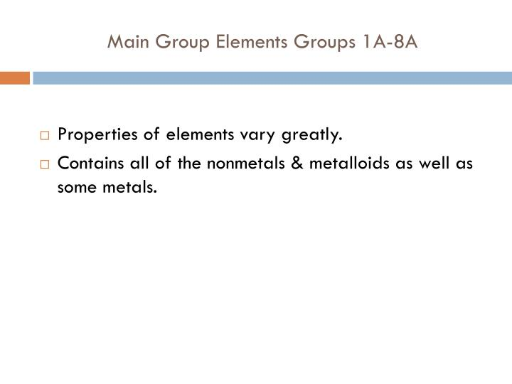 PPT - UNIT I ALCHEMY PowerPoint Presentation - ID5528262 - new periodic table of elements group 1a