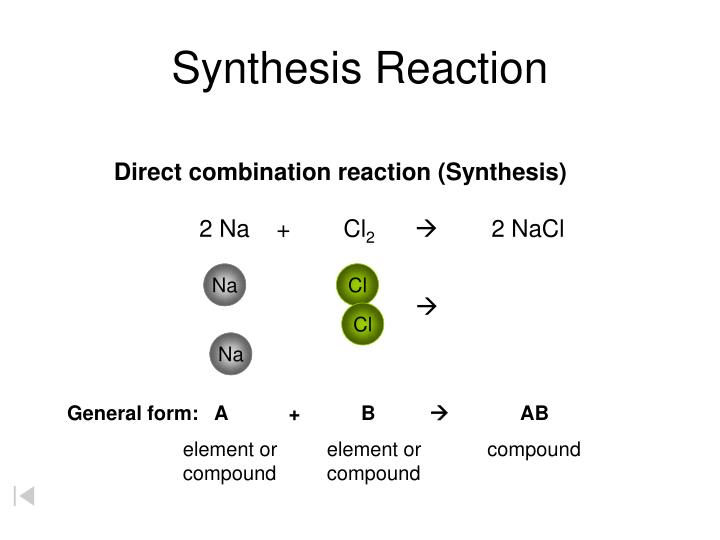 PPT - Synthesis Reaction PowerPoint Presentation - ID5572330