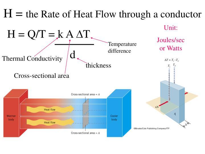 PPT - Heat Transfer PowerPoint Presentation - ID5691900