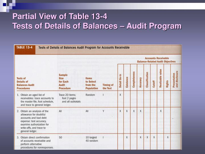 PPT - Overall Audit Plan and Audit Program PowerPoint Presentation