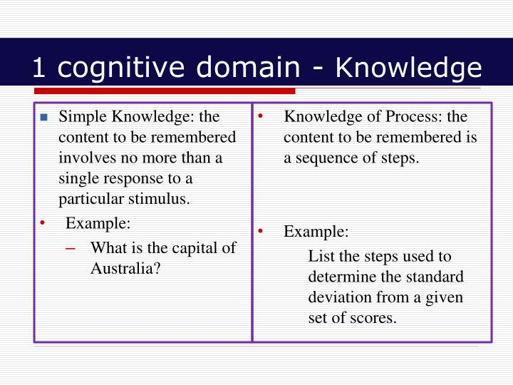 PPT - BLOOM\u0027S TAXONOMY - LEARNING DOMAINS PowerPoint Presentation
