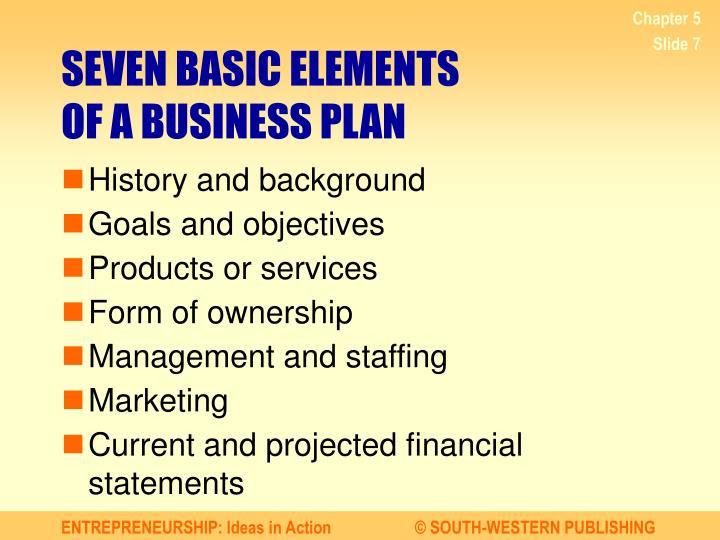 PPT - DEVELOP A BUSINESS PLAN PowerPoint Presentation - ID5785615