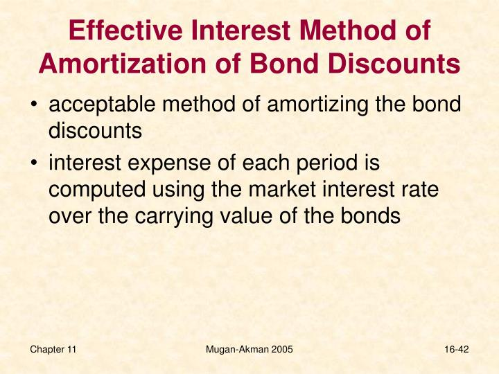 PPT - Long-term Financing PowerPoint Presentation - ID5820656