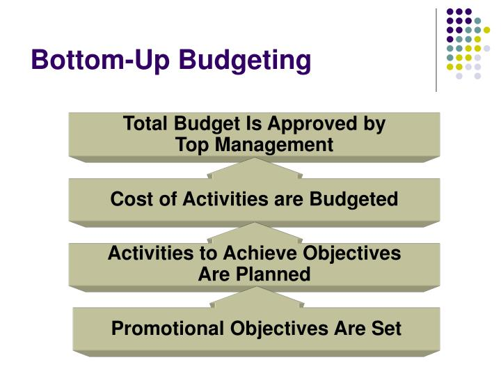 PPT - Bottom-Up Budgeting PowerPoint Presentation - ID6058066