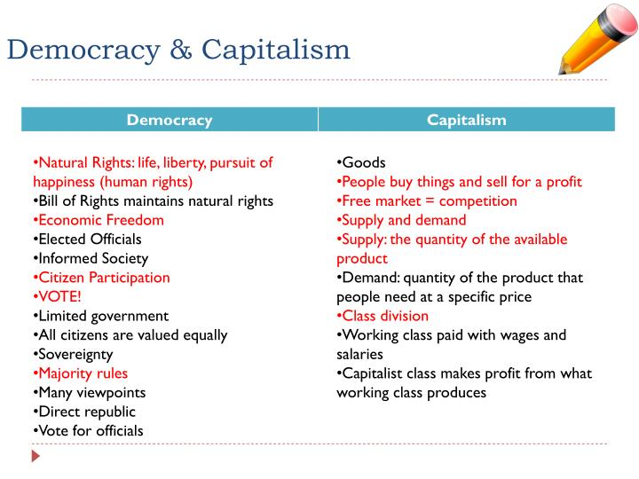 PPT - Capitalism vs Communism PowerPoint Presentation - ID6230055