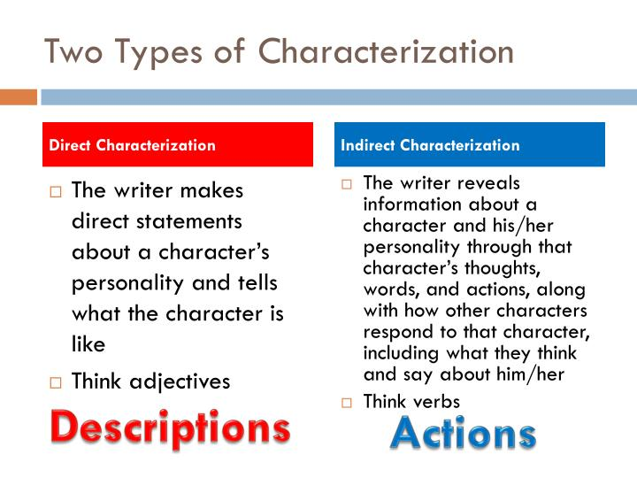 PPT - Direct and indirect characterization PowerPoint Presentation