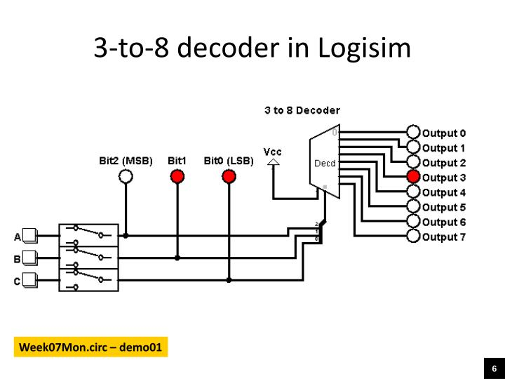 PPT - ELEC1700 Computer Engineering 1 Week 7 Monday lecture Decoders