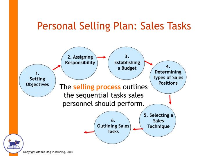 PPT - Chapter 19 \u201cPersonal Selling and Sales Promotion\u201d PowerPoint