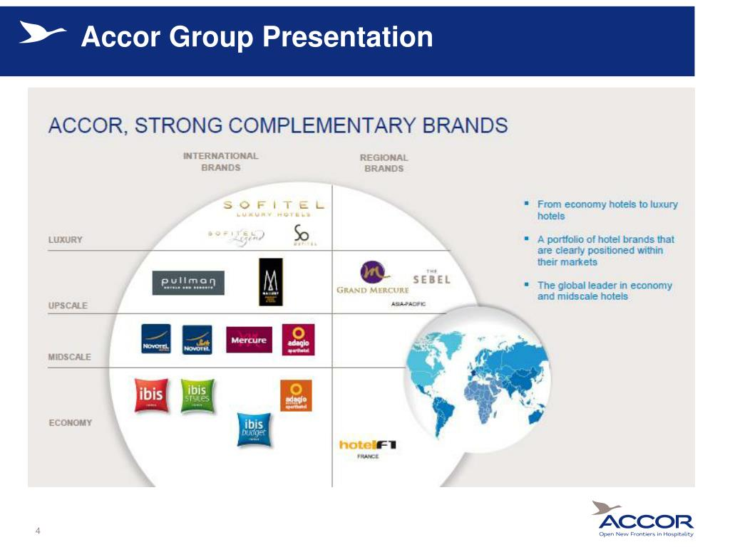 Accor Group Ppt Accor Pci Dss Project Powerpoint Presentation Id 6611875