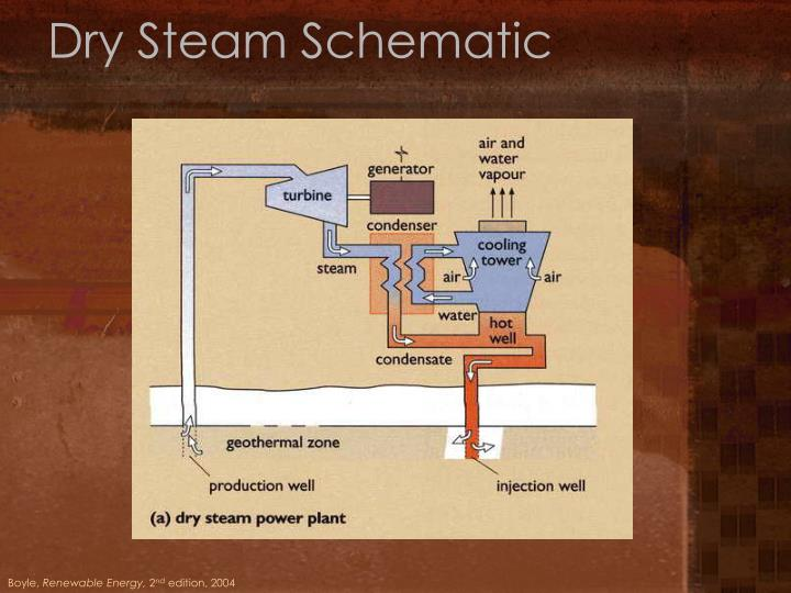 PPT - Geothermal Energy PowerPoint Presentation - ID6625611