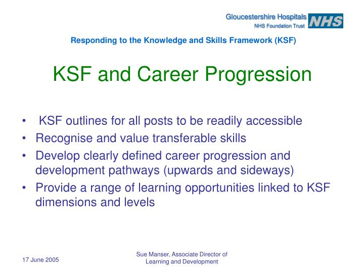 PPT - Responding to the NHS Knowledge and Skills Framework
