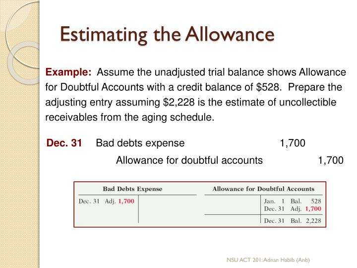 PPT - Chapter-9 Accounting for Receivable PowerPoint Presentation