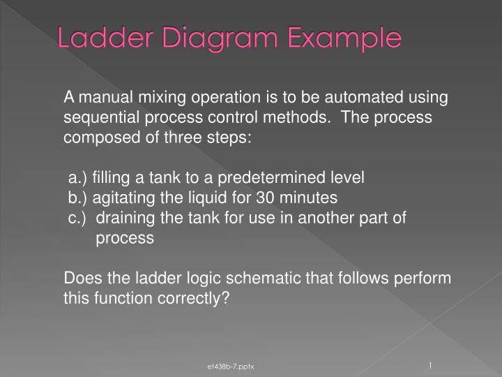 PPT - Ladder Diagram Example PowerPoint Presentation - ID6711042