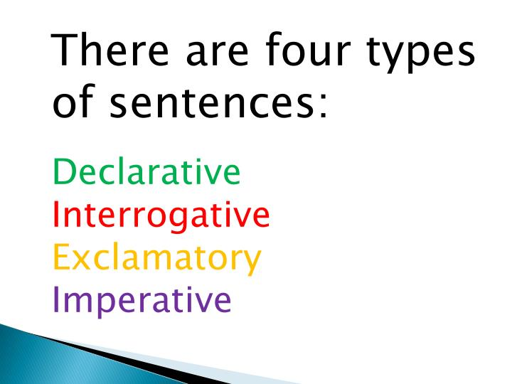 PPT - There are four types of sentences Declarative Interrogative