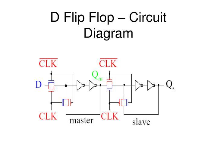 logic diagram in powerpoint