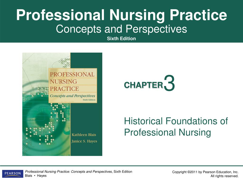 Ppt Socialization To Professional Nursing Roles Powerpoint Presentation Id 6791177