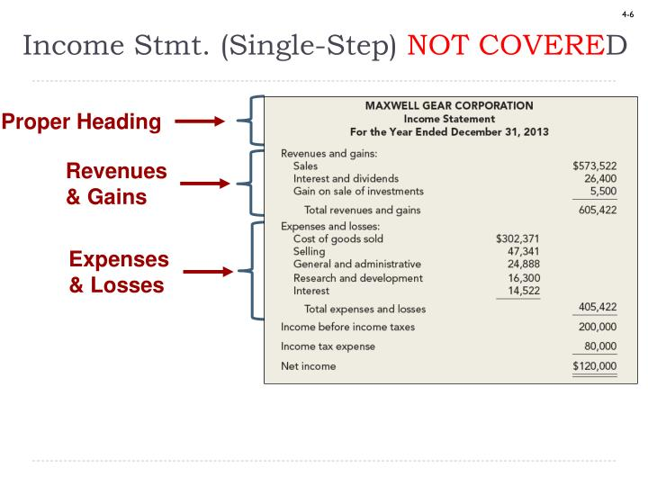 PPT - The Income Statement, and Comprehensive Income PowerPoint
