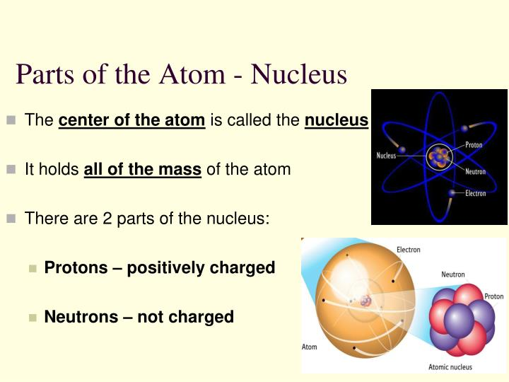 PPT - Atoms, Elements, and Molecules PowerPoint Presentation - ID