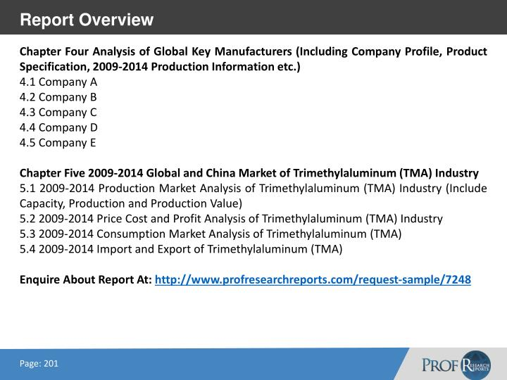 PPT - Global and Chinese Trimethylaluminum (TMA) Market Size, Share