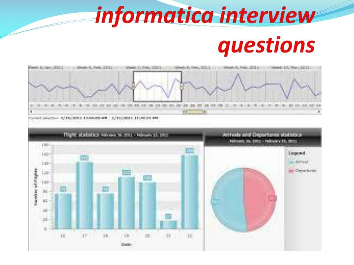 PPT - informatica interview questions and answers for experienced
