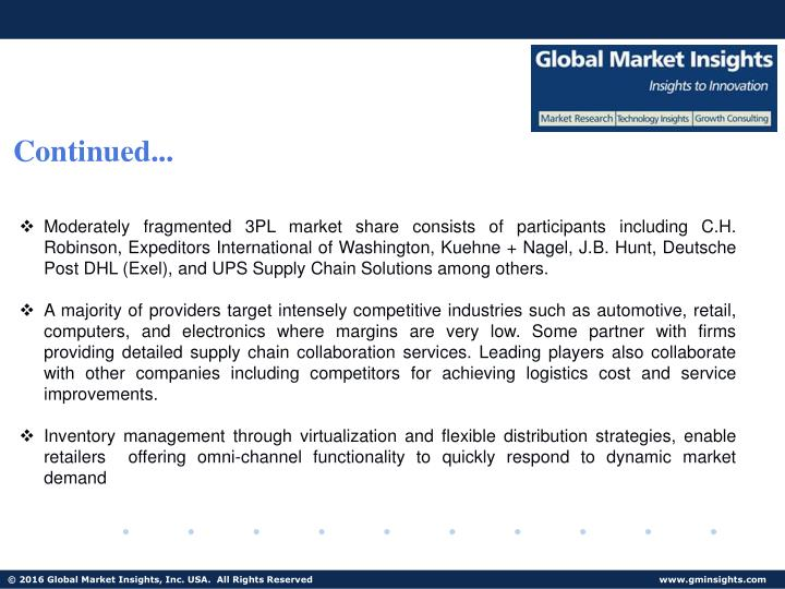 PPT - Third Party Logistics market size forecast to reach USD