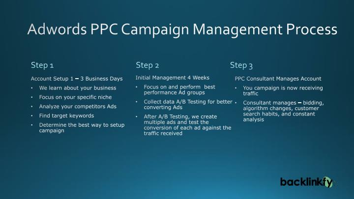 Keyword Adwords Ppt - Adwords Ppc Advertising & Campaign Management