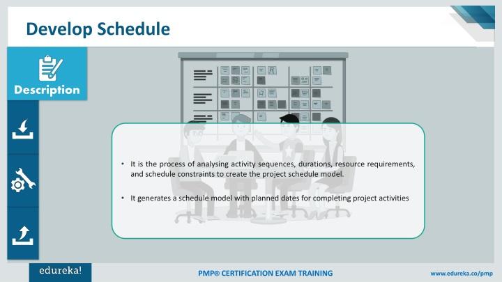 PPT - Project Time Management Project Schedule Management PMP