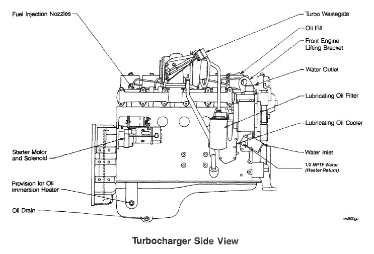 cummins 6bt wiring diagram 1995