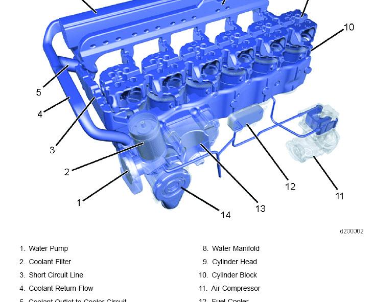 Details about Detroit Diesel DD13 DD15 DD16 Truck Engine Factory Service  Manual Workshop CD !!