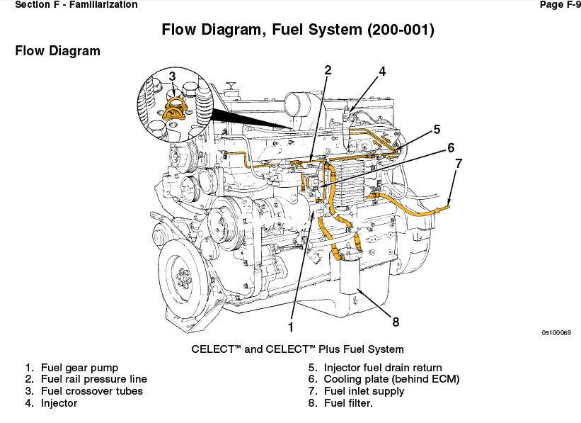 1989 dodge fuel system wiring diagram