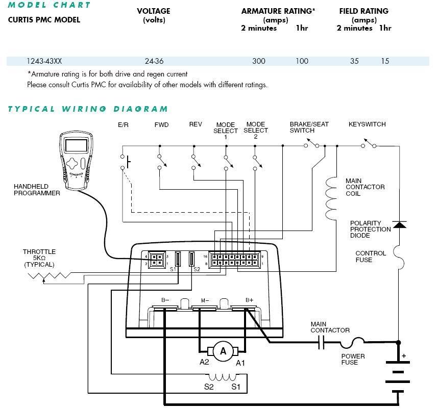 Star Golf Car Wiring Diagram - Wiring Diagrams