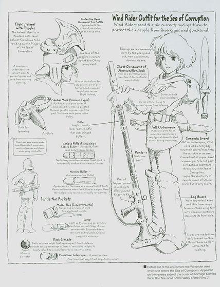 nausicaa-of-the-valley-of-the-wind-nausicaa-character-design-78