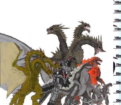 Godzilla US Kaiju size chart by Gyaos2008 on DeviantArt