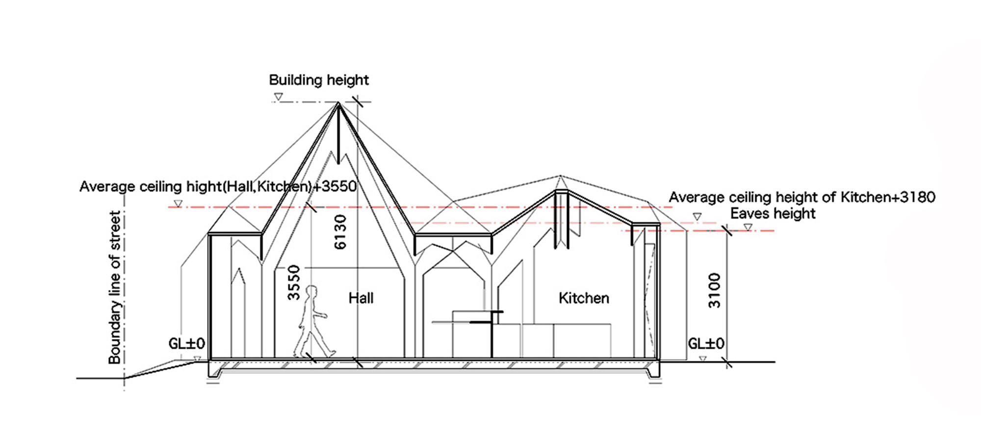 Fullsize Of Average Ceiling Height