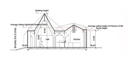 Medium Of Average Ceiling Height