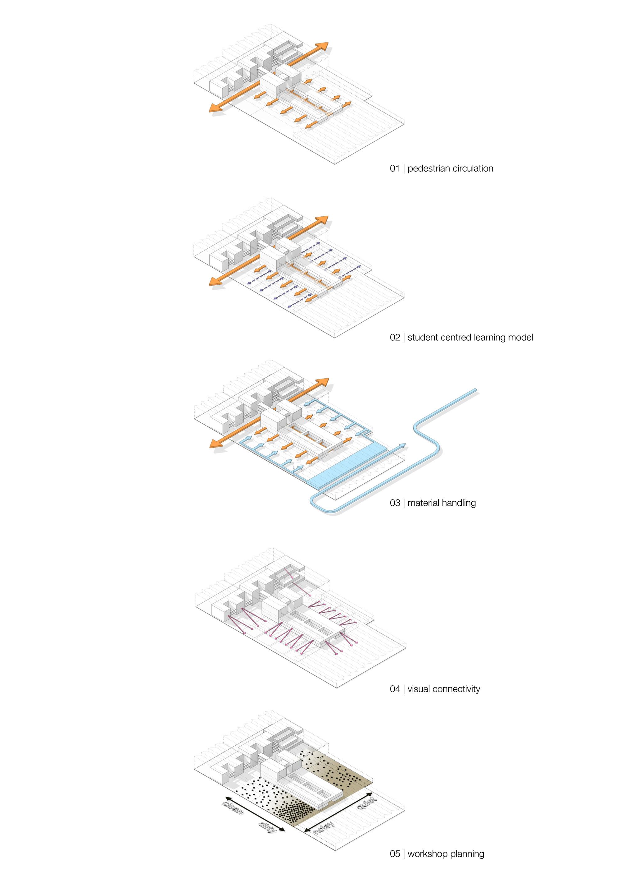 coolpad 8079 diagram