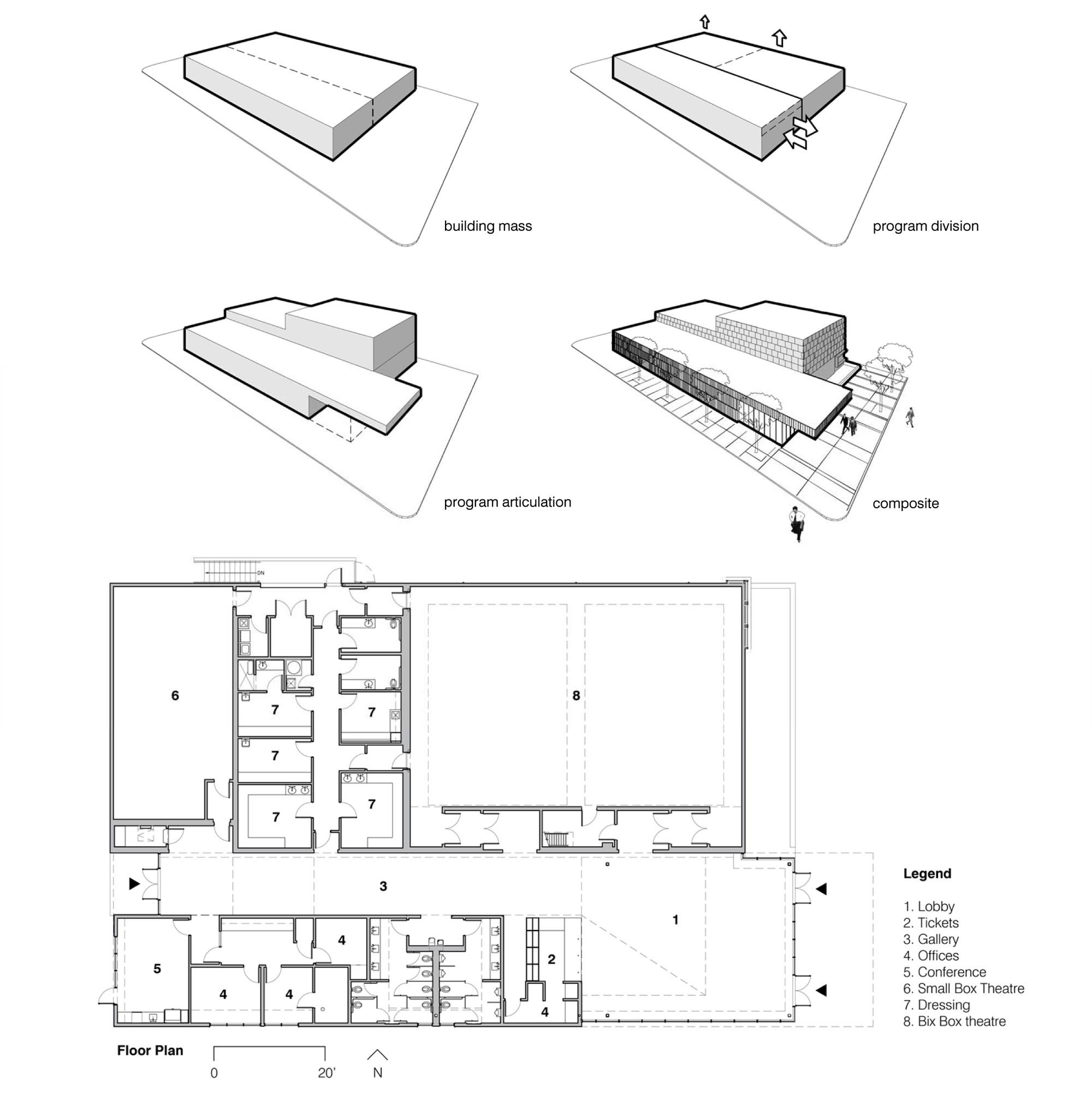 blank box diagram