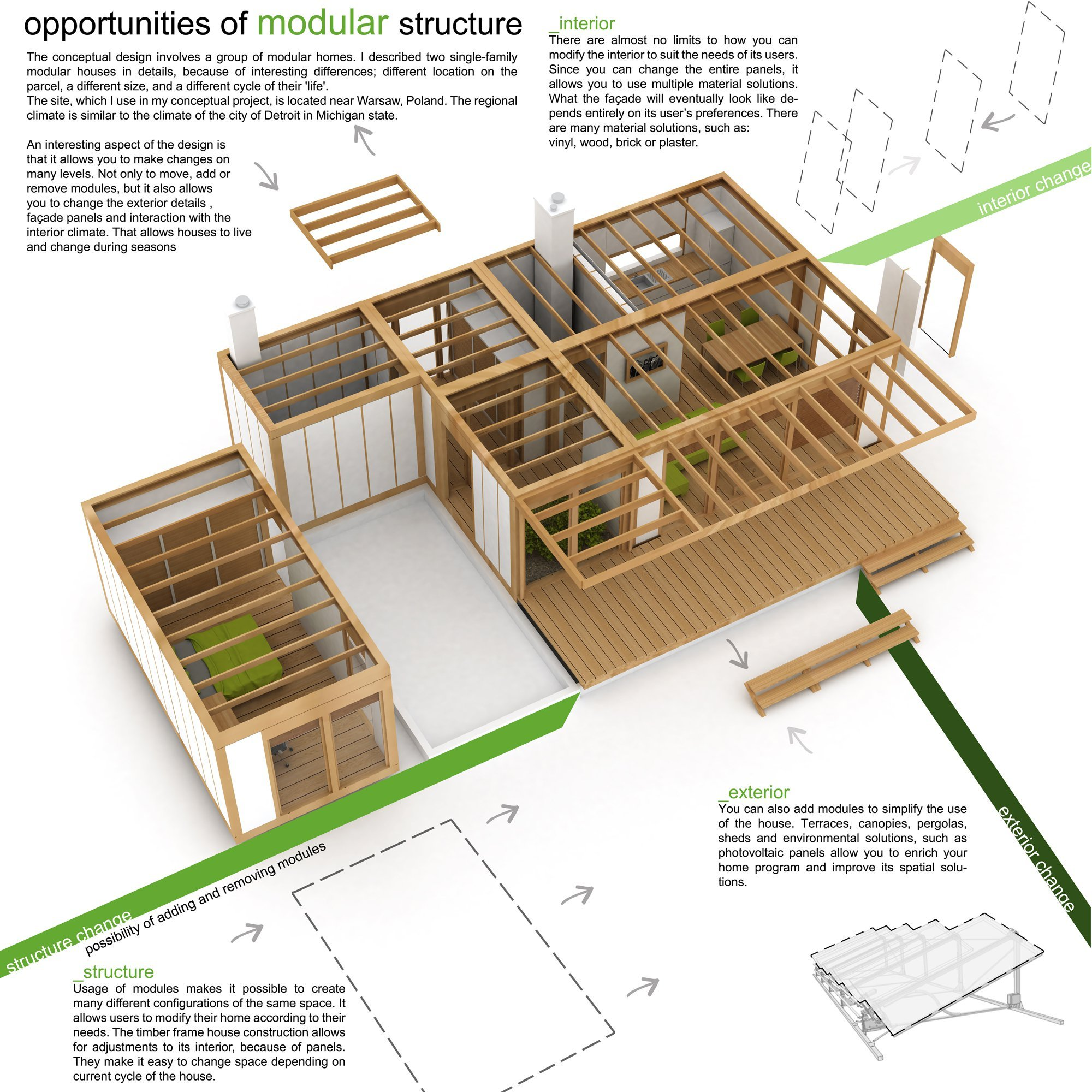 Gallery of Winners of Habitat for Humanity's Sustainable ...