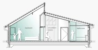 Gallery of Architecture for Autism: Autism Awareness Month - 1