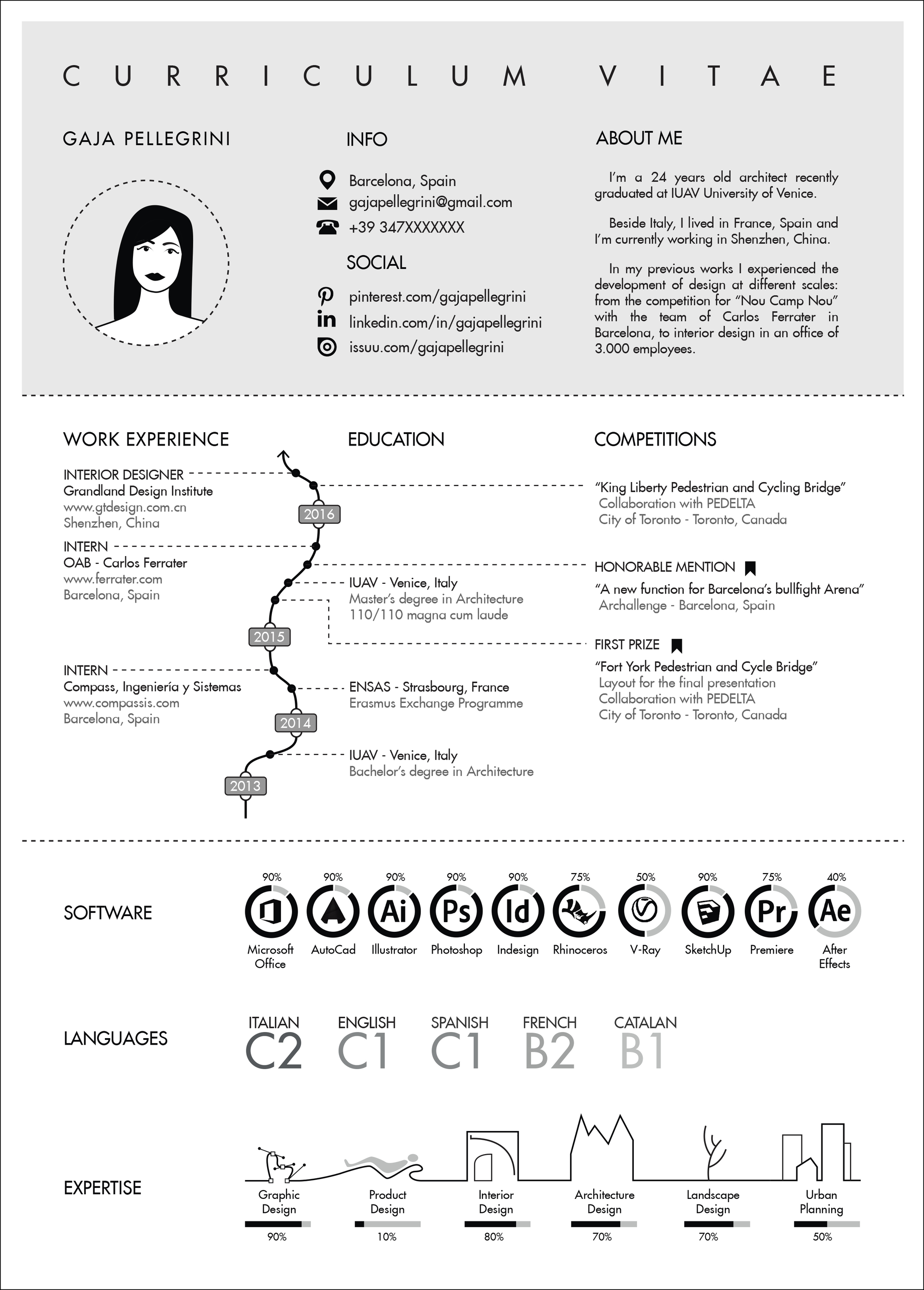 examples of student architecture resumes